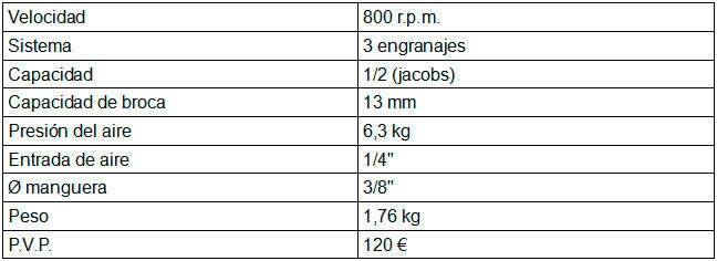 Compresores Lor tabla 121
