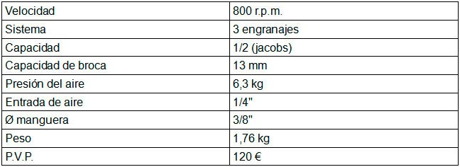 Compresores Lor tabla 108